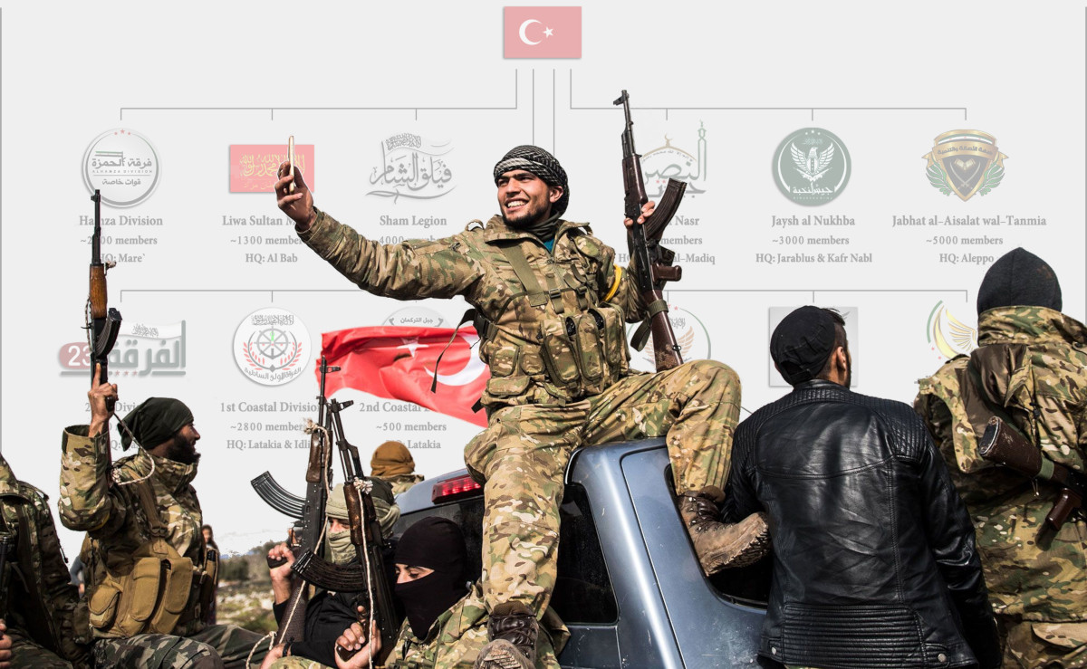 turkish backed armed group in Syria