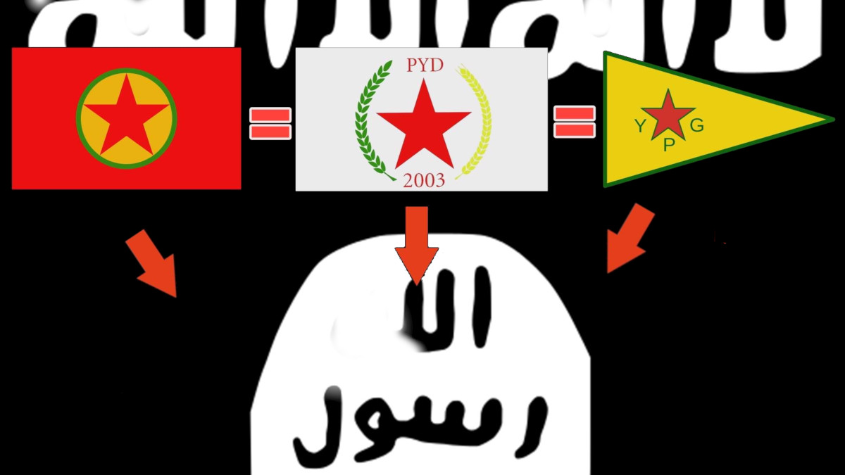 ISIS ypg